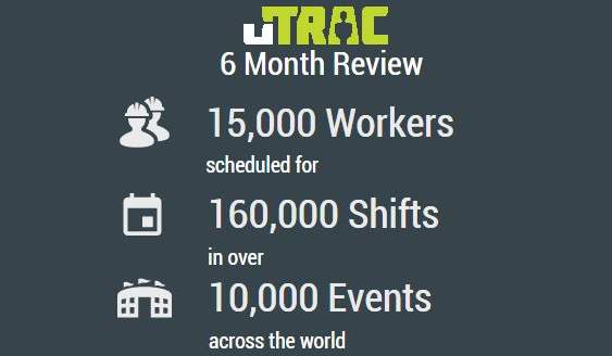 uTRAC 6 Month Review