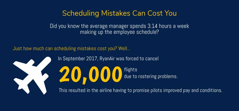 Scheduling mistakes