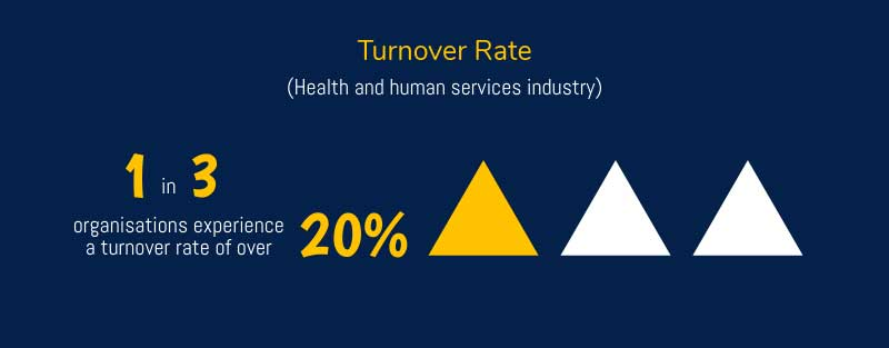 Turnover rates